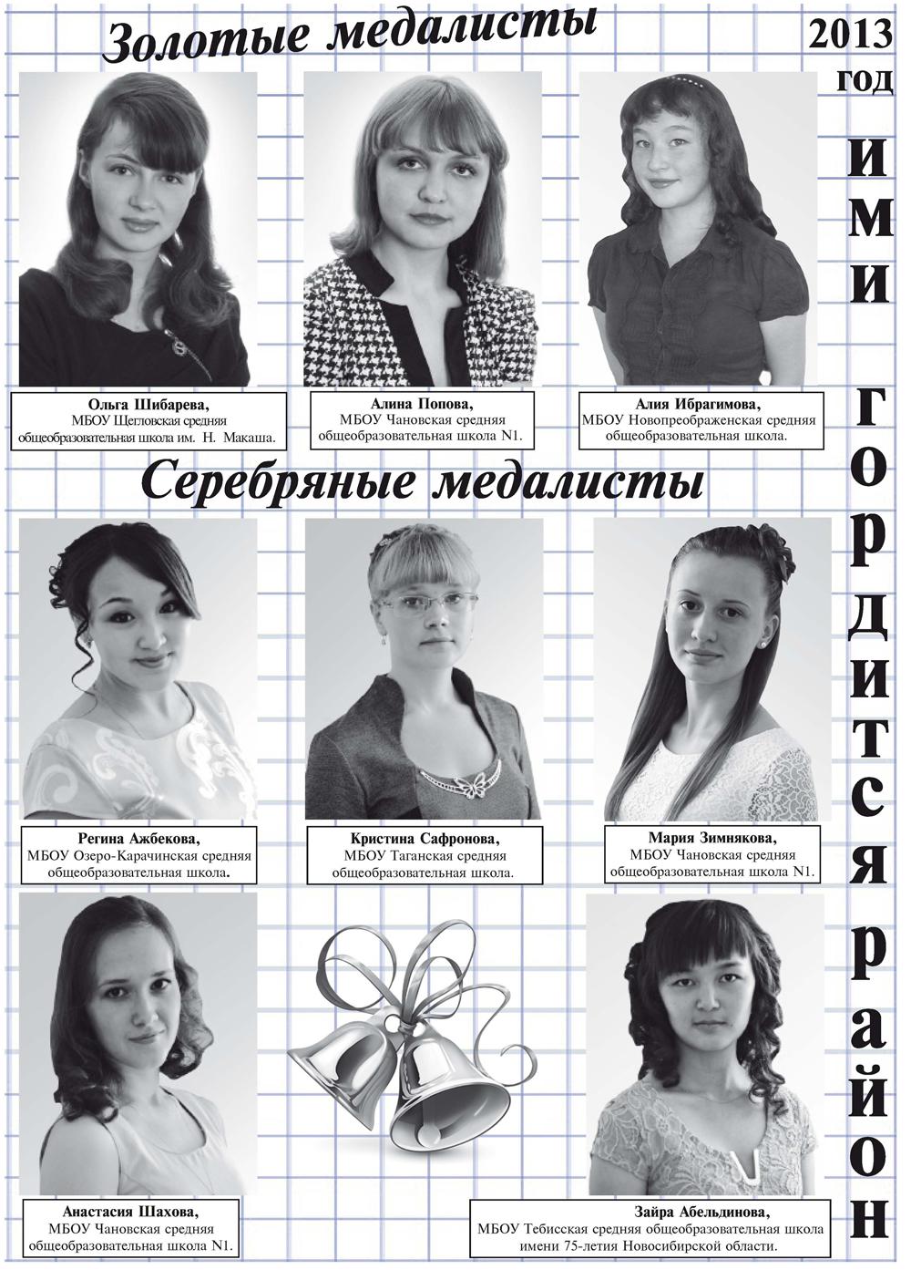 медалисты - 2013-2