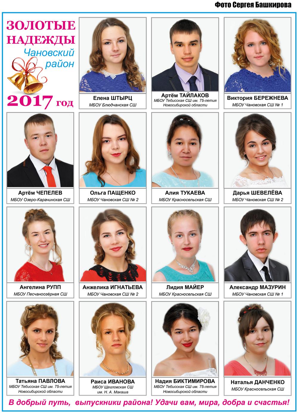 медалисты - 2017